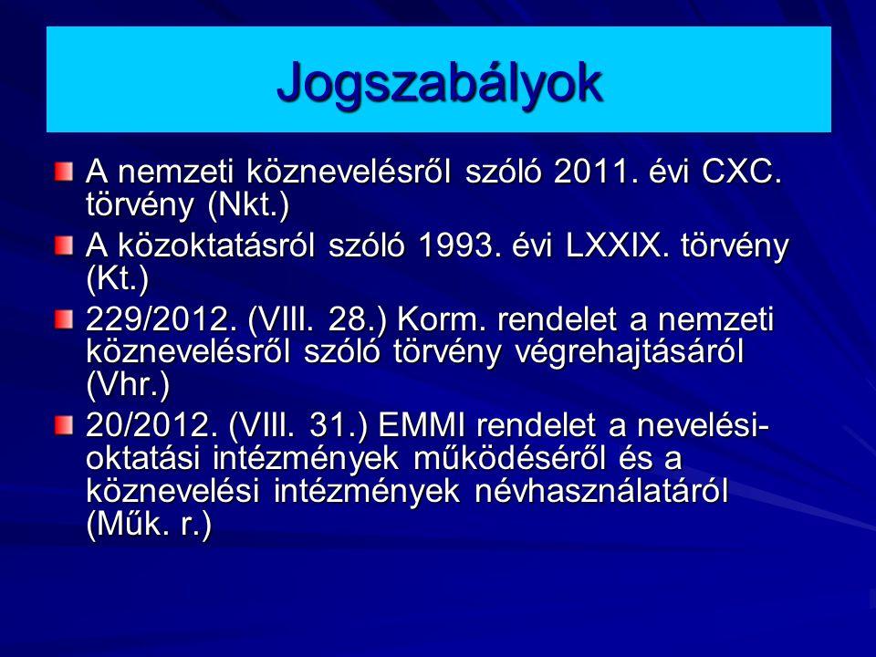 Jogszabályok A nemzeti köznevelésről szóló 2011.évi CXC.