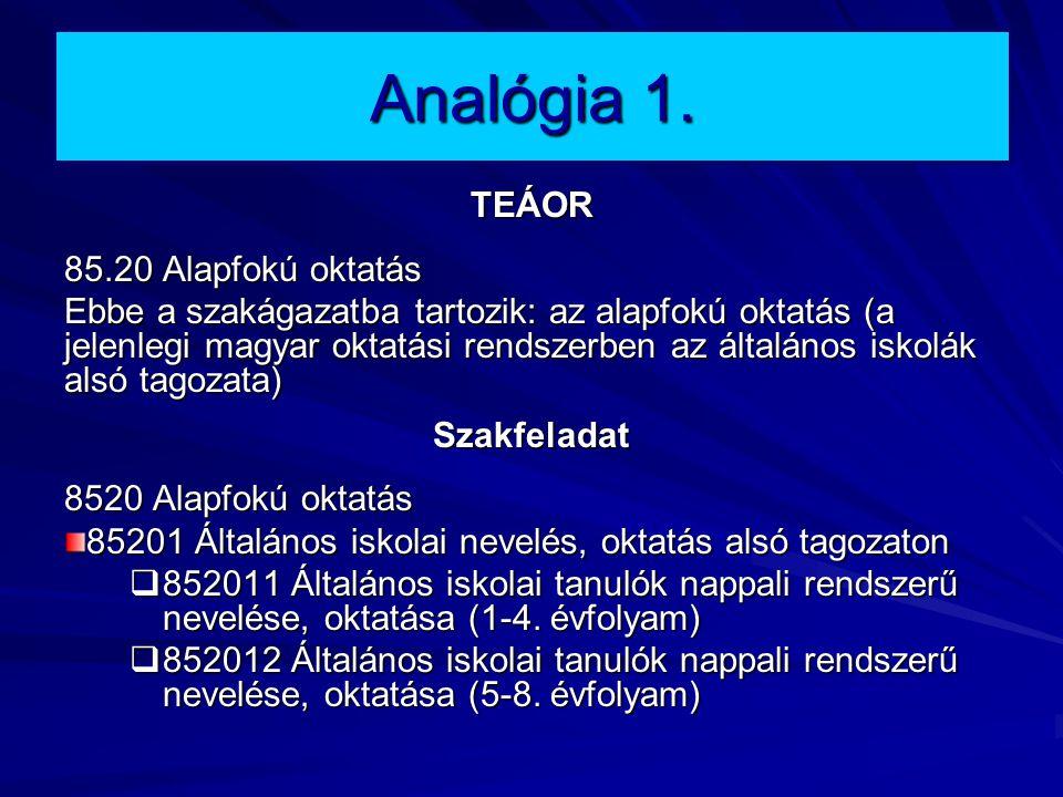 Analógia 1.