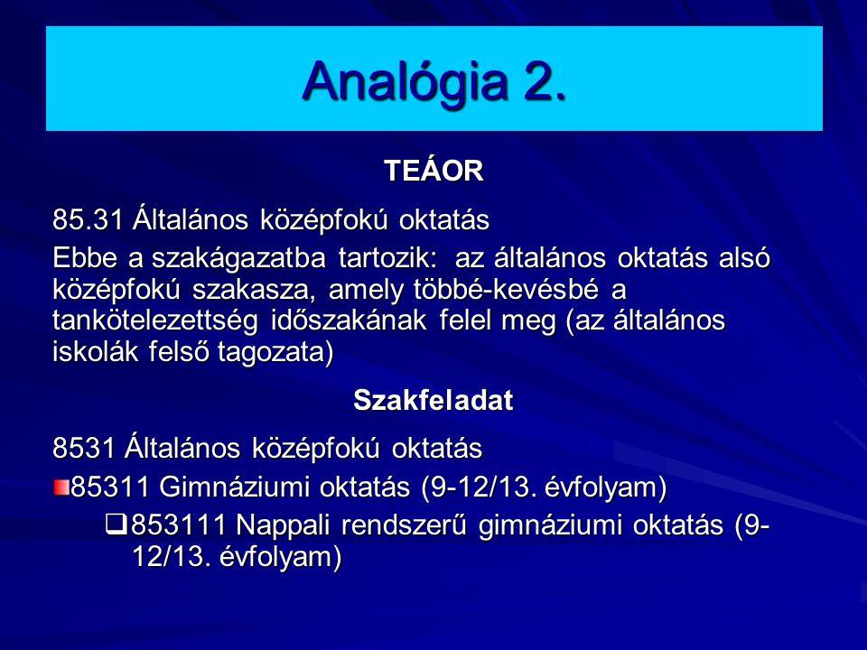 Analógia 2.