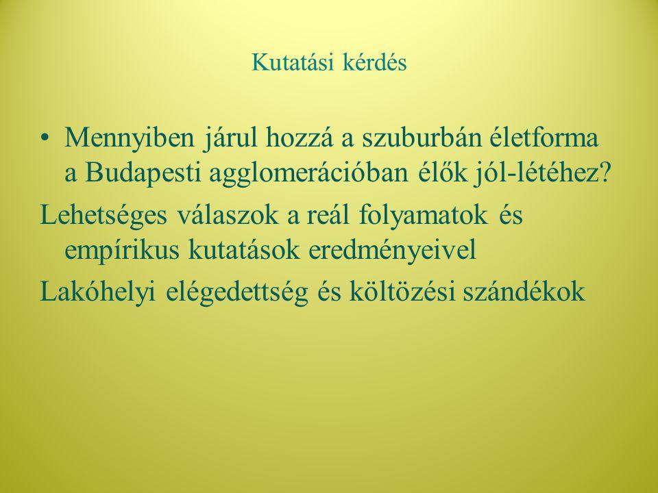Kutatási kérdés Mennyiben járul hozzá a szuburbán életforma a Budapesti agglomerációban élők jól-létéhez? Lehetséges válaszok a reál folyamatok és emp