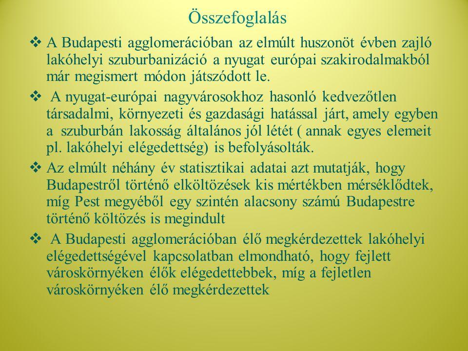Összefoglalás  A Budapesti agglomerációban az elmúlt huszonöt évben zajló lakóhelyi szuburbanizáció a nyugat európai szakirodalmakból már megismert m