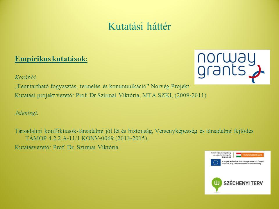 """Kutatási háttér Empírikus kutatások : Korábbi: """"Fenntartható fogyasztás, termelés és kommunikáció"""" Norvég Projekt Kutatási projekt vezető: Prof. Dr.Sz"""