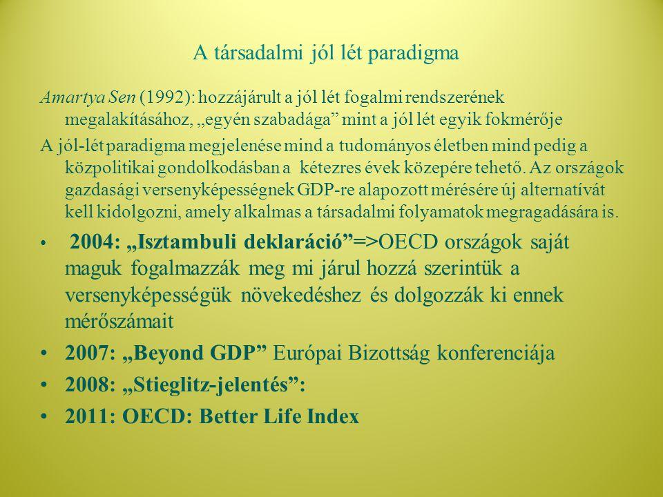 """A társadalmi jól lét paradigma Amartya Sen (1992): hozzájárult a jól lét fogalmi rendszerének megalakításához, """"egyén szabadága"""" mint a jól lét egyik"""