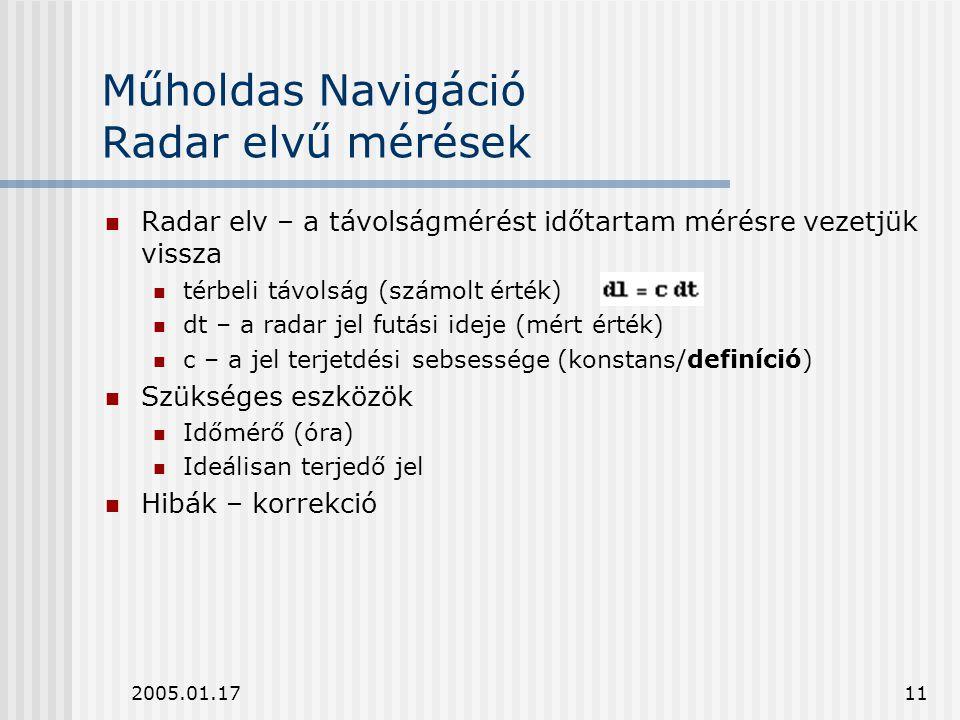 2005.01.1711 Műholdas Navigáció Radar elvű mérések Radar elv – a távolságmérést időtartam mérésre vezetjük vissza térbeli távolság (számolt érték) dt