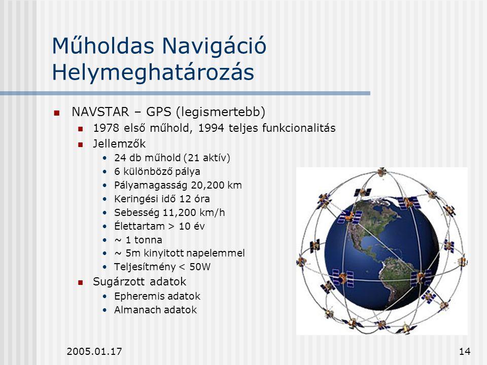 2005.01.1714 Műholdas Navigáció Helymeghatározás NAVSTAR – GPS (legismertebb) 1978 első műhold, 1994 teljes funkcionalitás Jellemzők 24 db műhold (21