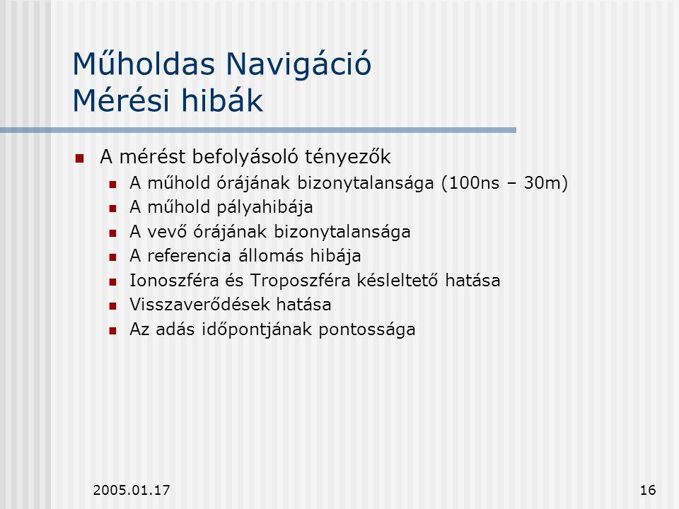 2005.01.1716 Műholdas Navigáció Mérési hibák A mérést befolyásoló tényezők A műhold órájának bizonytalansága (100ns – 30m) A műhold pályahibája A vevő