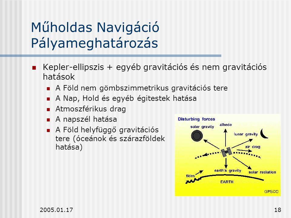 2005.01.1718 Műholdas Navigáció Pályameghatározás Kepler-ellipszis + egyéb gravitációs és nem gravitációs hatások A Föld nem gömbszimmetrikus gravitác