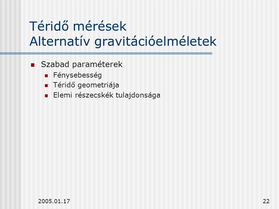 2005.01.1722 Téridő mérések Alternatív gravitációelméletek Szabad paraméterek Fénysebesség Téridő geometriája Elemi részecskék tulajdonsága