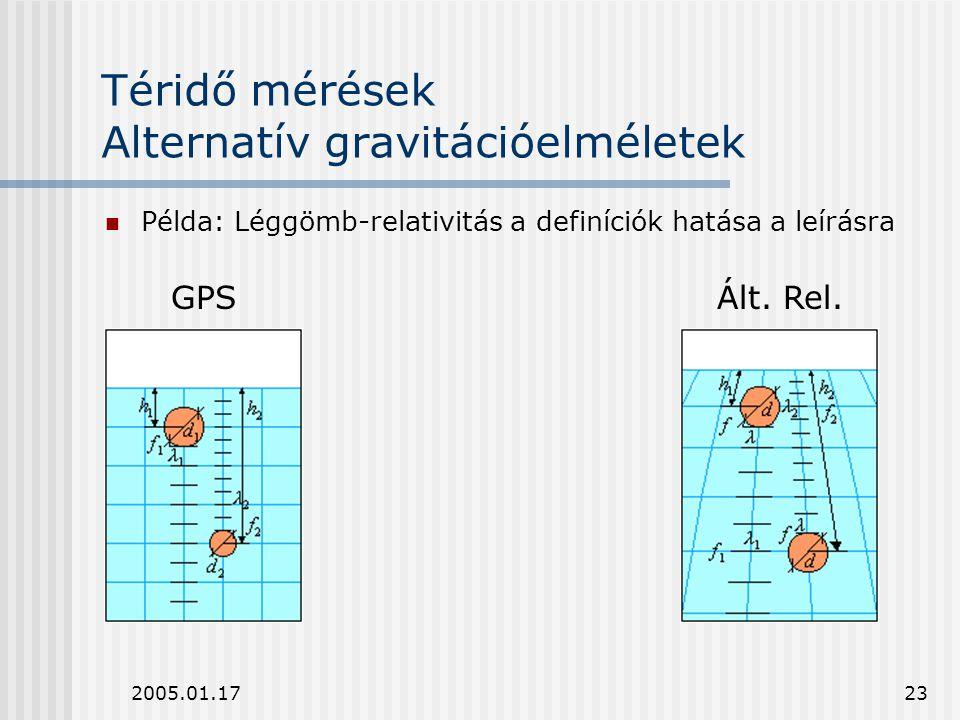 2005.01.1723 Téridő mérések Alternatív gravitációelméletek Példa: Léggömb-relativitás a definíciók hatása a leírásra GPSÁlt. Rel.