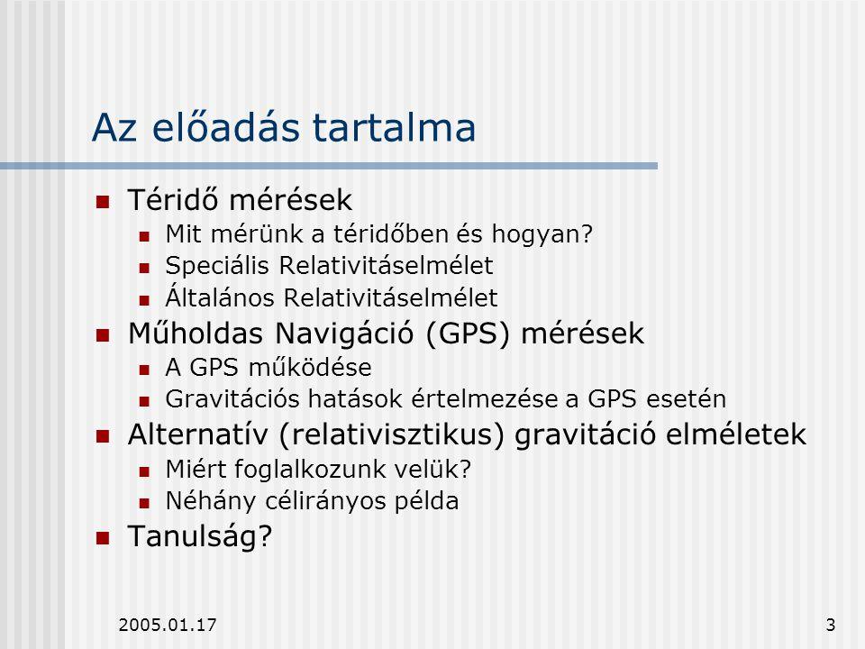 2005.01.173 Az előadás tartalma Téridő mérések Mit mérünk a téridőben és hogyan? Speciális Relativitáselmélet Általános Relativitáselmélet Műholdas Na