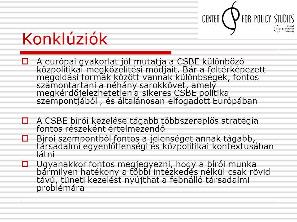 Konklúziók  A európai gyakorlat jól mutatja a CSBE különböző közpolitikai megközelítési módjait. Bár a feltérképezett megoldási formák között vannak
