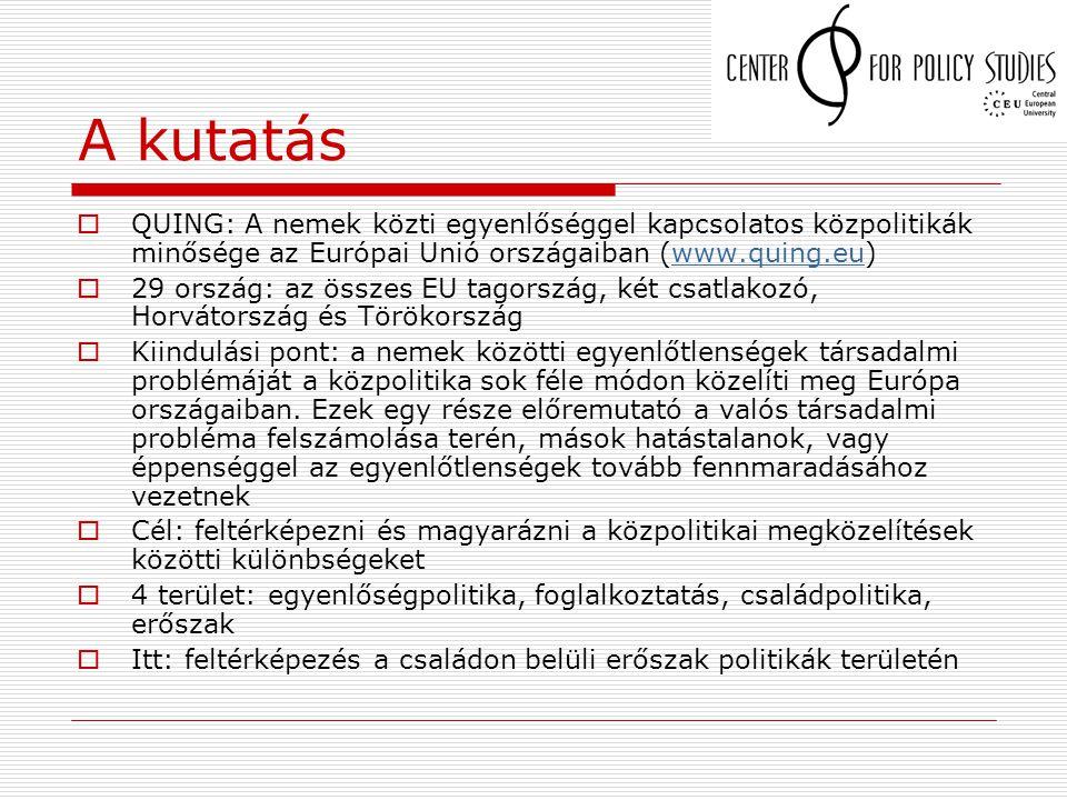 A kutatás  QUING: A nemek közti egyenlőséggel kapcsolatos közpolitikák minősége az Európai Unió országaiban (www.quing.eu)www.quing.eu  29 ország: a