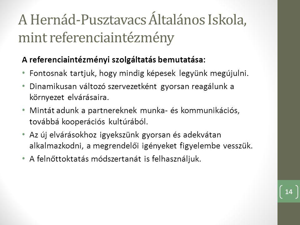 A Hernád-Pusztavacs Általános Iskola, mint referenciaintézmény A referenciaintézményi szolgáltatás bemutatása: Fontosnak tartjuk, hogy mindig képesek