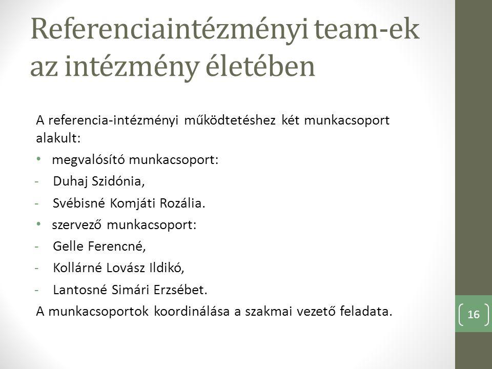 Referenciaintézményi team-ek az intézmény életében A referencia-intézményi működtetéshez két munkacsoport alakult: megvalósító munkacsoport: -Duhaj Sz