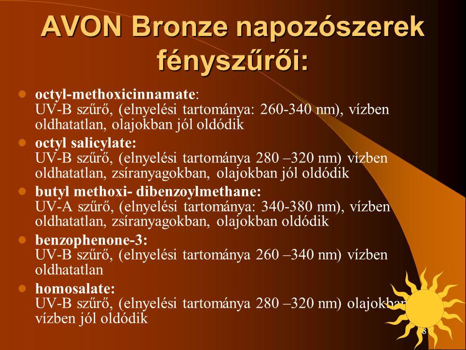 8 AVON Bronze napozószerek fényszűrői: octyl-methoxicinnamate: UV-B szűrő, (elnyelési tartománya: 260-340 nm), vízben oldhatatlan, olajokban jól oldódik octyl salicylate: UV-B szűrő, (elnyelési tartománya 280 –320 nm) vízben oldhatatlan, zsíranyagokban, olajokban jól oldódik butyl methoxi- dibenzoylmethane: UV-A szűrő, (elnyelési tartománya: 340-380 nm), vízben oldhatatlan, zsíranyagokban, olajokban oldódik benzophenone-3: UV-B szűrő, (elnyelési tartománya 260 –340 nm) vízben oldhatatlan homosalate: UV-B szűrő, (elnyelési tartománya 280 –320 nm) olajokban és vízben jól oldódik