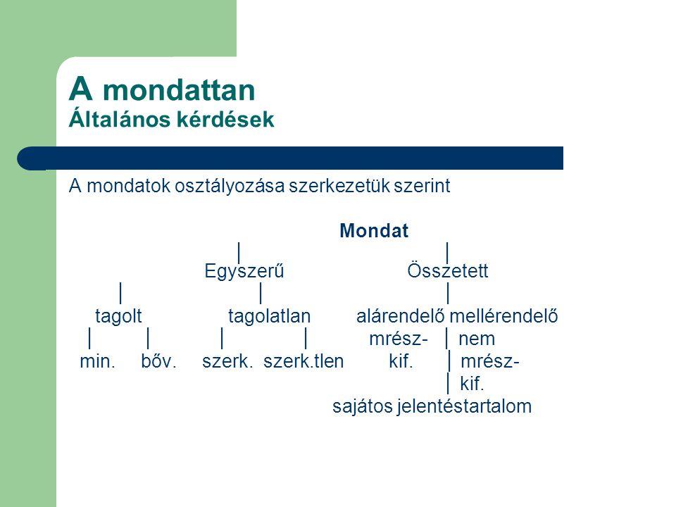 A mondattan Általános kérdések A mondatok osztályozása szerkezetük szerint Mondat │ │ EgyszerűÖsszetett │ │ │ tagolt tagolatlan alárendelő mellérendel