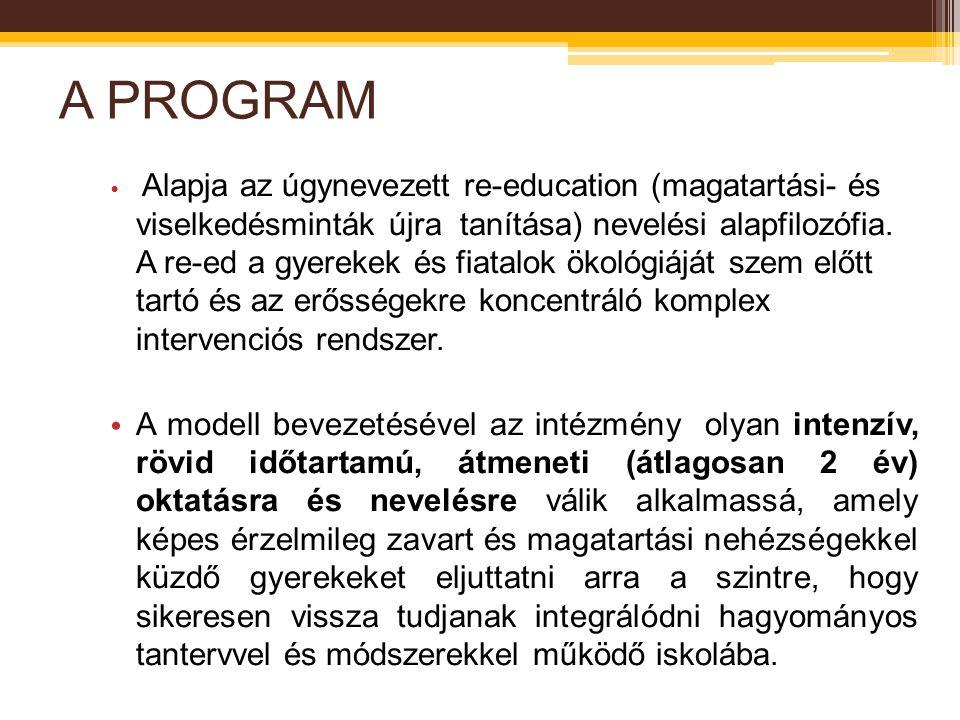 A PROGRAM Alapja az úgynevezett re-education (magatartási- és viselkedésminták újra tanítása) nevelési alapfilozófia. A re-ed a gyerekek és fiatalok ö