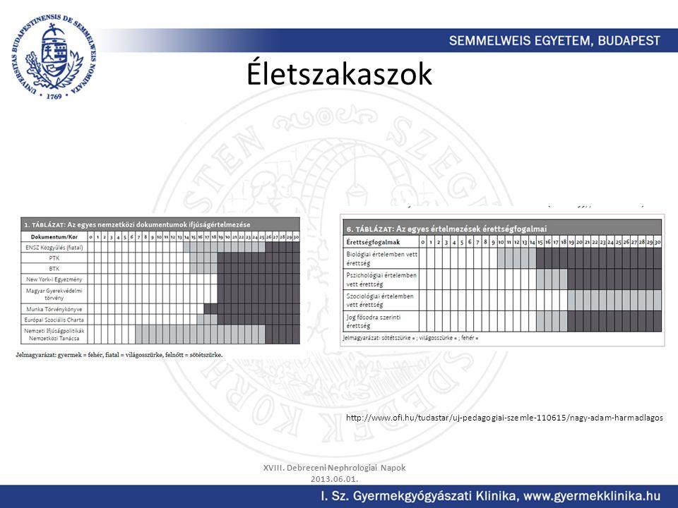 Életszakaszok http://www.ofi.hu/tudastar/uj-pedagogiai-szemle-110615/nagy-adam-harmadlagos XVIII. Debreceni Nephrologiai Napok 2013.06.01.