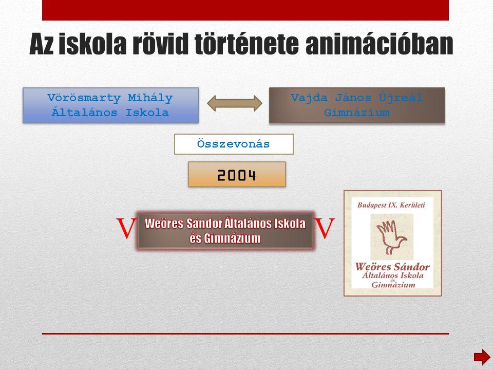 Az iskola rövid története animációban VV Vörösmarty Mihály Általános Iskola Vörösmarty Mihály Általános Iskola Vajda János Újreál Gimnázium Összevonás 2004