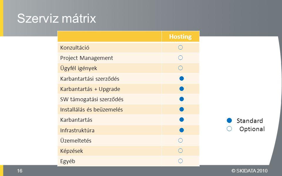 Szerviz mátrix © SKIDATA 201016 Hosting Konzultáció  Project Management  Ügyfél igények  Karbantartási szerződés  Karbantartás + Upgrade  SW támogatási szerződés  Installálás és beüzemelés  Karbantartás  Infrastruktúra  Üzemeltetés  Képzések  Egyéb   Standard  Optional