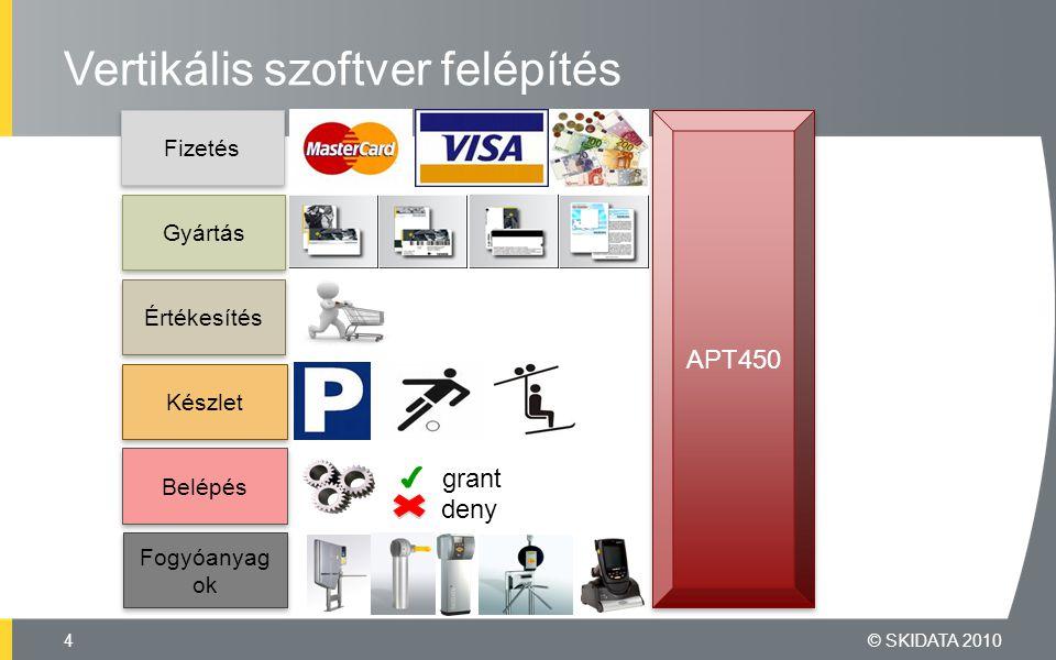 Vertikális szoftver felépítés Fogyóanyag ok Belépés grant deny APT450 Értékesítés Gyártás Készlet Fizetés 4© SKIDATA 2010