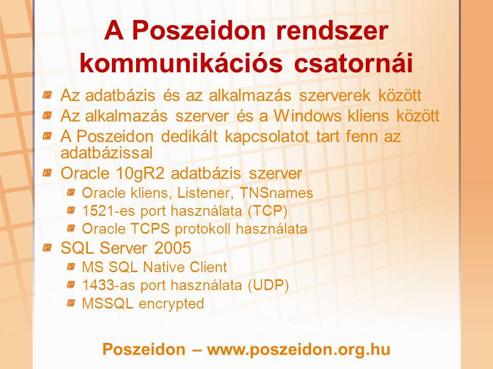 Alkalmazás szerver és natív kliens közötti kommunikáció Poszeidon integrált titkosításának jellemzői: Változó kulcshosszúság titkosítás Gyorsaság, nem befolyásolja jelentősen a kommunikáció sebességét Megbízhatóság, a kulcs ismerete nélkül nem lehet visszafejteni Tömörség, nem növeli az információ méretét jelentősen Poszeidon – www.poszeidon.org.hu