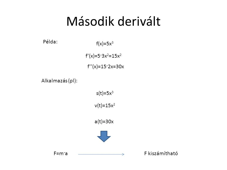 Második derivált f(x)=5x 3 f'(x)=5·3x 2 =15x 2 f''(x)=15·2x=30x Példa: Alkalmazás (pl): s(t)=5x 3 v(t)=15x 2 a(t)=30x F=m·aF kiszámítható