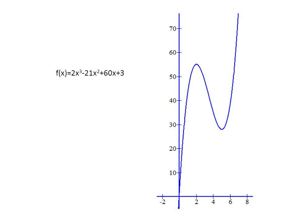 f(x)=2x 3 -21x 2 +60x+3