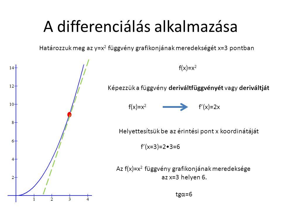 A differenciálás alkalmazása Határozzuk meg az y=x 2 függvény grafikonjának meredekségét x=3 pontban f(x)=x 2 Képezzük a függvény deriváltfüggvényét v