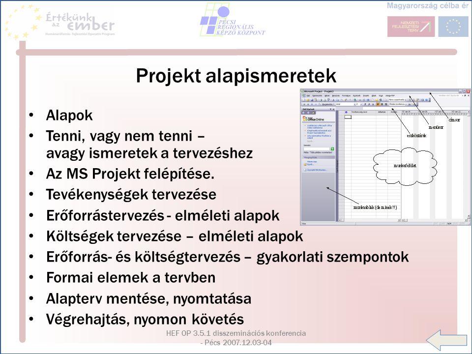 HEF OP 3.5.1 disszeminációs konferencia - Pécs 2007.12.03-04 Projekt alapismeretek Alapok Tenni, vagy nem tenni – avagy ismeretek a tervezéshez Az MS