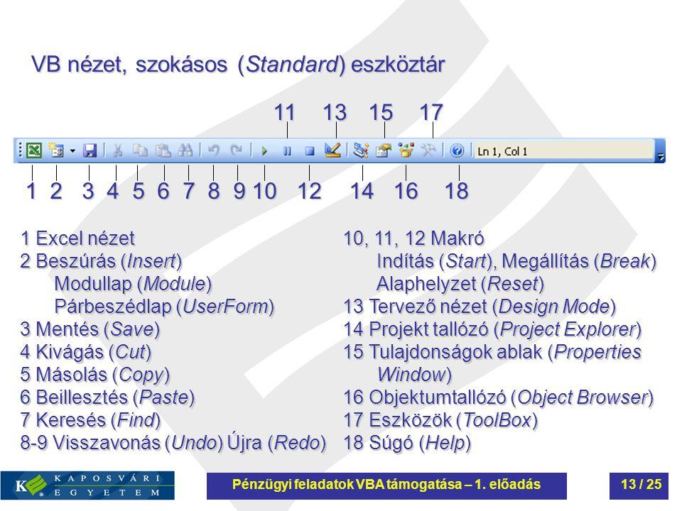 VB nézet, szokásos (Standard) eszköztár 1 2 3 4 5 6 7 8 9 10 12 14 16 18 11 13 15 17 1 Excel nézet 2 Beszúrás (Insert) Modullap (Module) Párbeszédlap