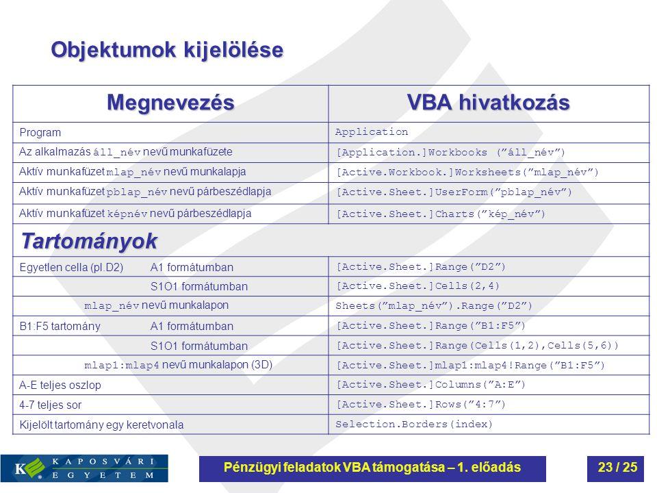 """Megnevezés VBA hivatkozás Program Application Az alkalmazás áll_név nevű munkafüzete [Application.]Workbooks (""""áll_név"""") Aktív munkafüzet mlap_név nev"""