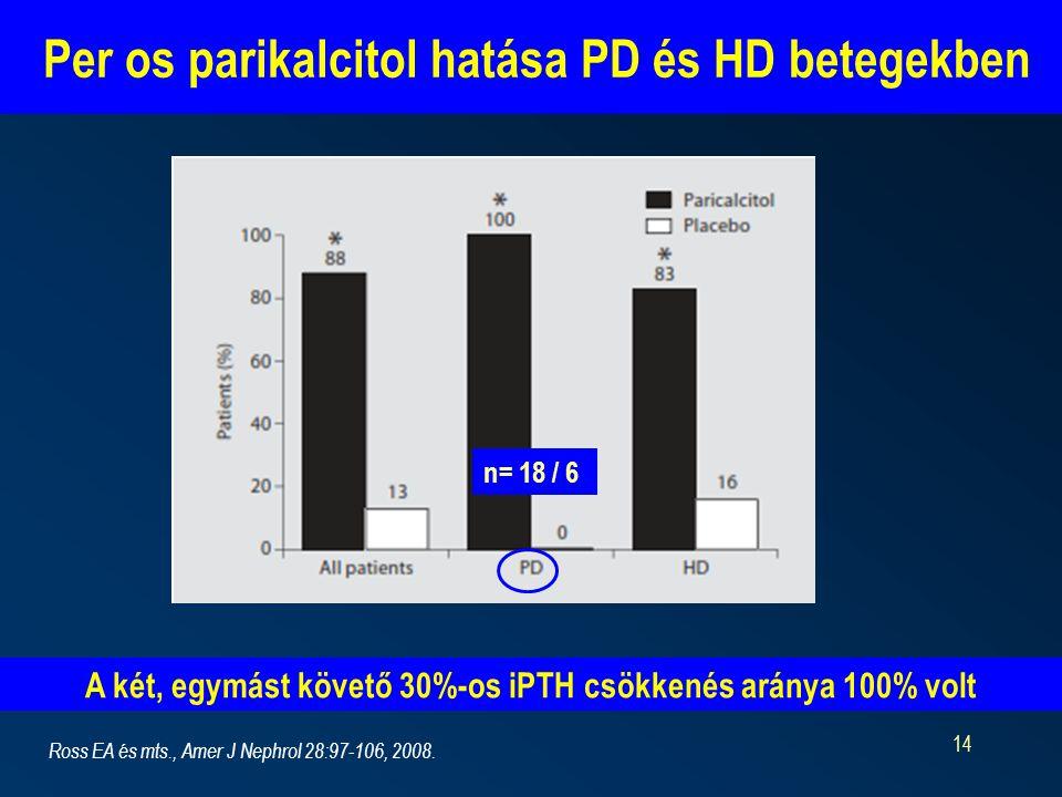 14 Per os parikalcitol hatása PD és HD betegekben Ross EA és mts., Amer J Nephrol 28:97-106, 2008.