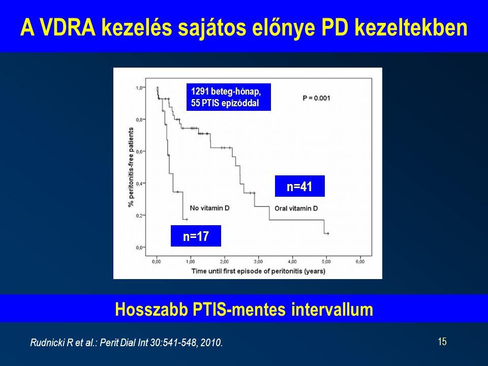 15 A VDRA kezelés sajátos előnye PD kezeltekben Rudnicki R et al.: Perit Dial Int 30:541-548, 2010.