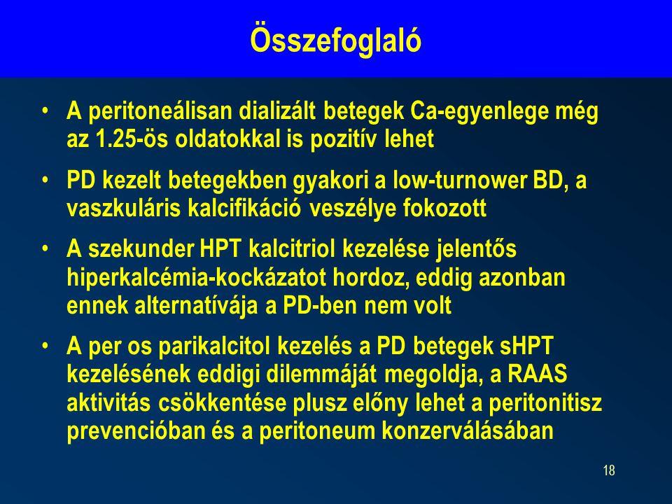 18 Összefoglaló A peritoneálisan dializált betegek Ca-egyenlege még az 1.25-ös oldatokkal is pozitív lehet PD kezelt betegekben gyakori a low-turnower BD, a vaszkuláris kalcifikáció veszélye fokozott A szekunder HPT kalcitriol kezelése jelentős hiperkalcémia-kockázatot hordoz, eddig azonban ennek alternatívája a PD-ben nem volt A per os parikalcitol kezelés a PD betegek sHPT kezelésének eddigi dilemmáját megoldja, a RAAS aktivitás csökkentése plusz előny lehet a peritonitisz prevencióban és a peritoneum konzerválásában
