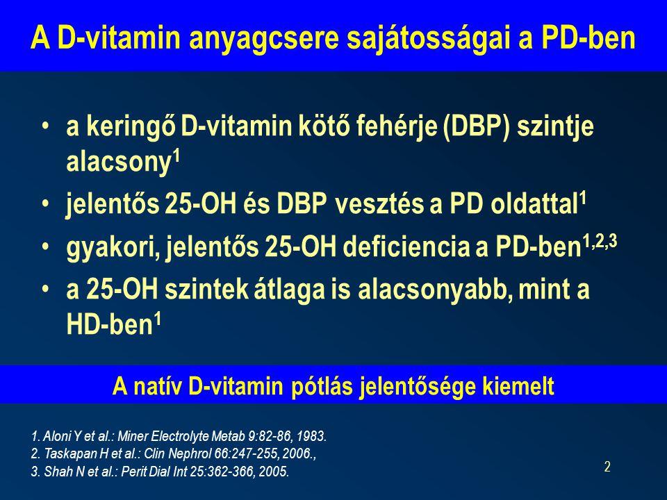 2 A D-vitamin anyagcsere sajátosságai a PD-ben 1.