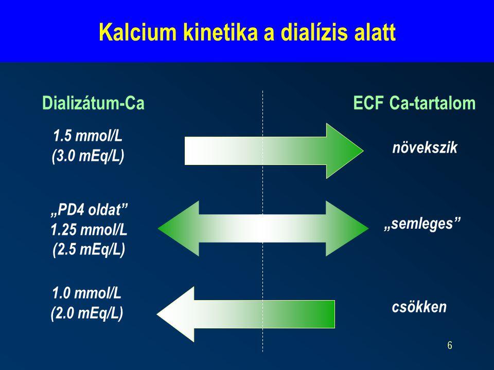"""6 Kalcium kinetika a dialízis alatt ECF Ca-tartalomDializátum-Ca 1.5 mmol/L (3.0 mEq/L) """"PD4 oldat 1.25 mmol/L (2.5 mEq/L) 1.0 mmol/L (2.0 mEq/L) """"semleges növekszik csökken"""