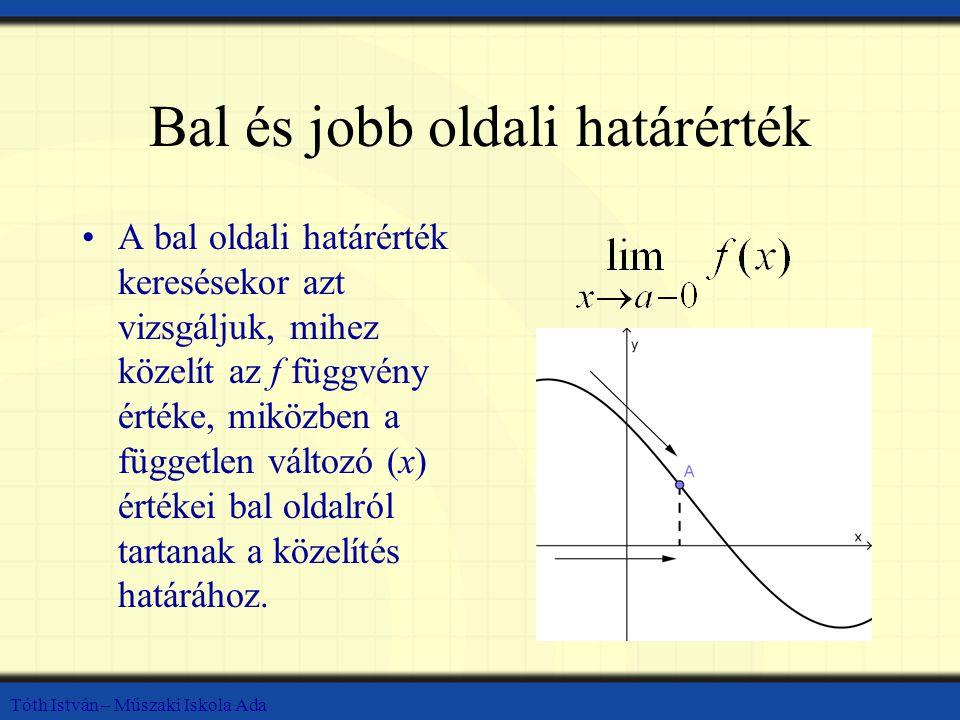 Tóth István – Műszaki Iskola Ada Bal és jobb oldali határérték A bal oldali határérték keresésekor azt vizsgáljuk, mihez közelít az f függvény értéke,