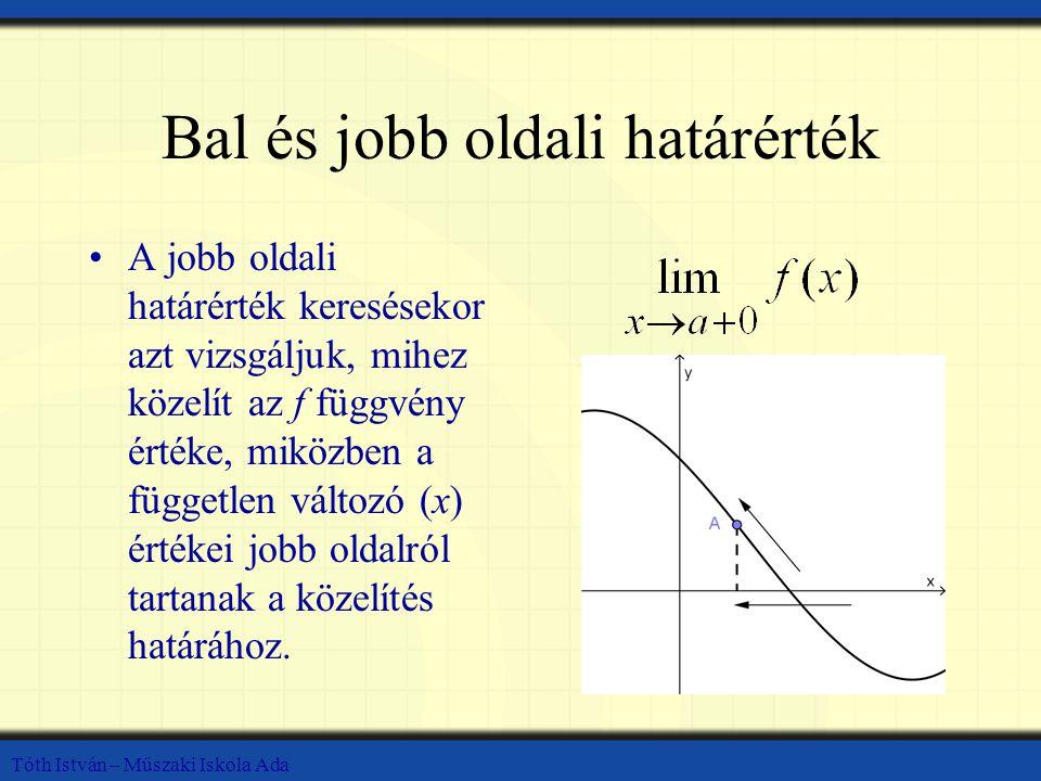 Tóth István – Műszaki Iskola Ada Bal és jobb oldali határérték A jobb oldali határérték keresésekor azt vizsgáljuk, mihez közelít az f függvény értéke