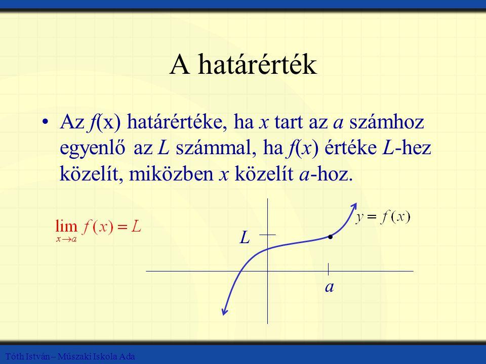 Tóth István – Műszaki Iskola Ada A határérték ε-δ definíciója Aértéke az L valós szám, ha minden ε pozitív valós számhoz található olyan δ pozitív valós szám, hogy az egyenlőtlenségből következzék