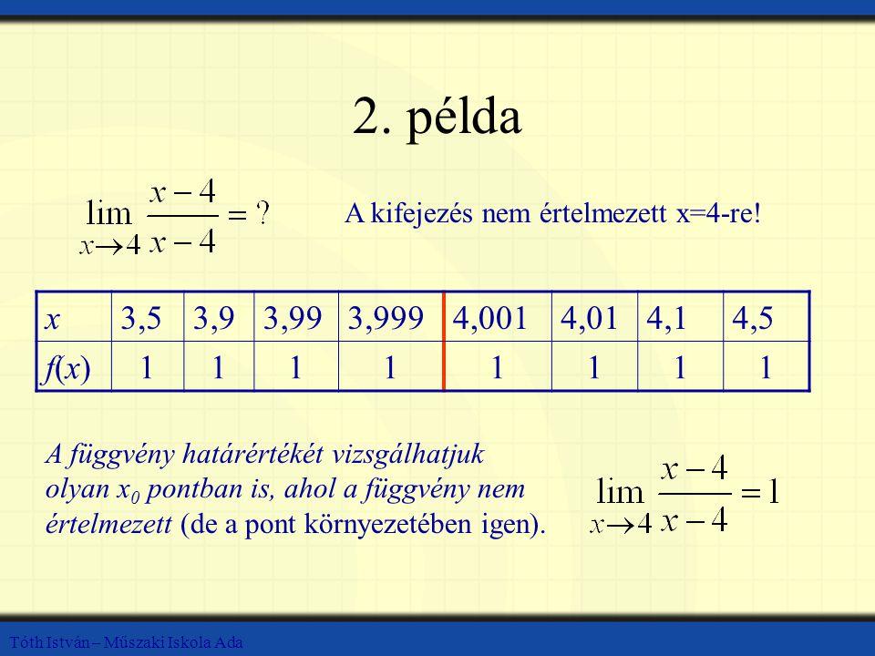 Tóth István – Műszaki Iskola Ada 2. példa x3,53,93,993,9994,0014,014,14,5 f(x)f(x)11111111 A kifejezés nem értelmezett x=4-re! A függvény határértékét