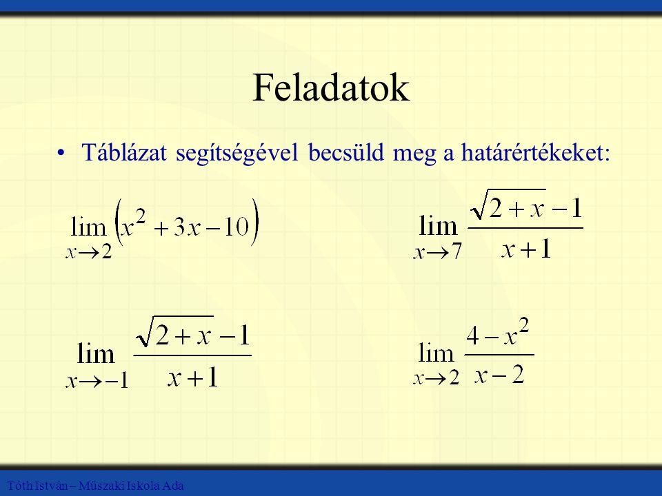 Tóth István – Műszaki Iskola Ada Feladatok Táblázat segítségével becsüld meg a határértékeket: