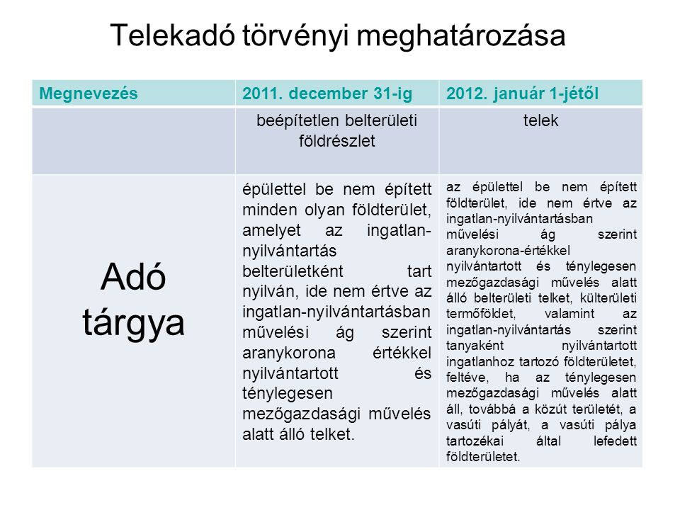 Telekadó törvényi meghatározása Megnevezés2011. december 31-ig2012. január 1-jétől beépítetlen belterületi földrészlet telek Adó tárgya épülettel be n