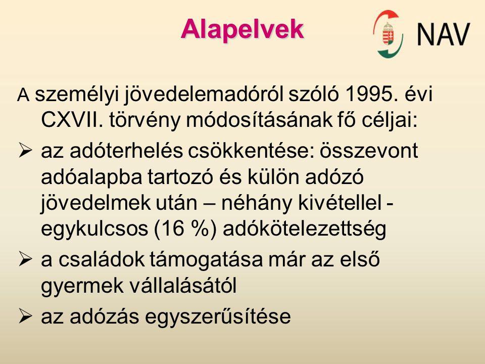 Alapelvek A személyi jövedelemadóról szóló 1995. évi CXVII. törvény módosításának fő céljai:  az adóterhelés csökkentése: összevont adóalapba tartozó