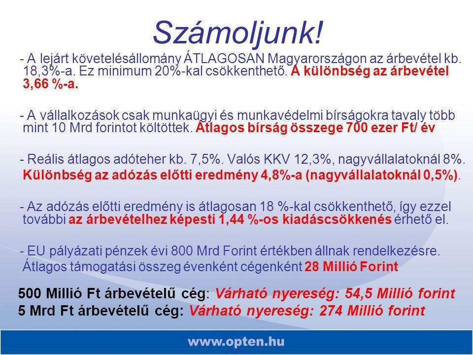 Számoljunk. - A lejárt követelésállomány ÁTLAGOSAN Magyarországon az árbevétel kb.