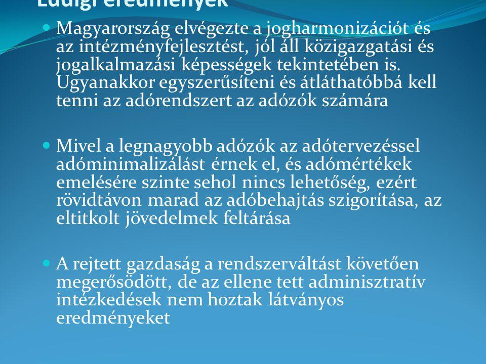 Eddigi eredmények Magyarország elvégezte a jogharmonizációt és az intézményfejlesztést, jól áll közigazgatási és jogalkalmazási képességek tekintetébe