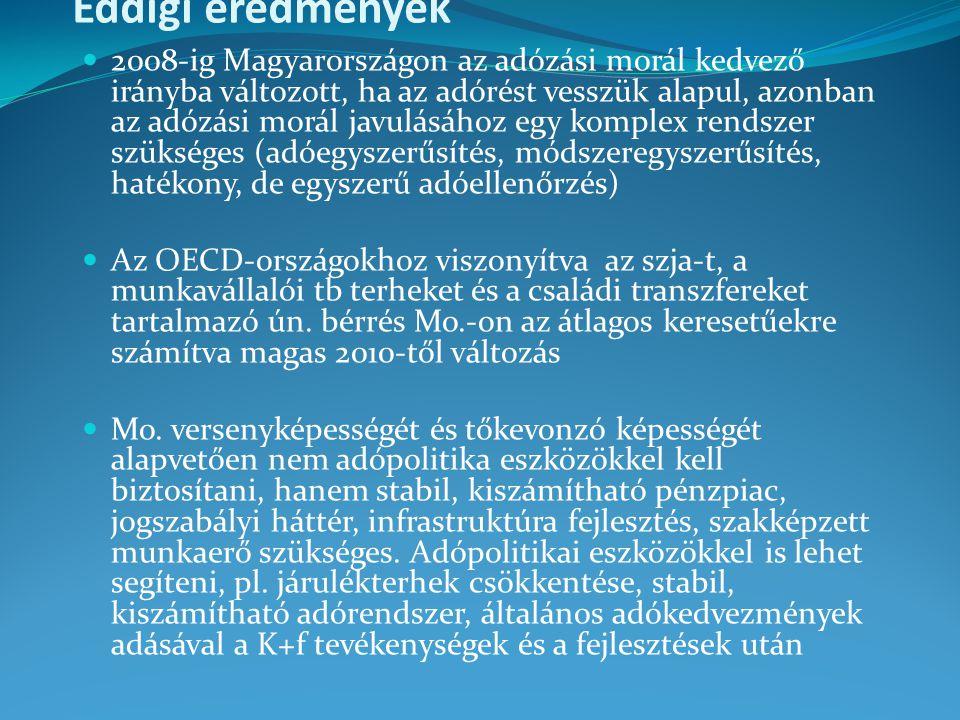 Eddigi eredmények 2008-ig Magyarországon az adózási morál kedvező irányba változott, ha az adórést vesszük alapul, azonban az adózási morál javulásáho