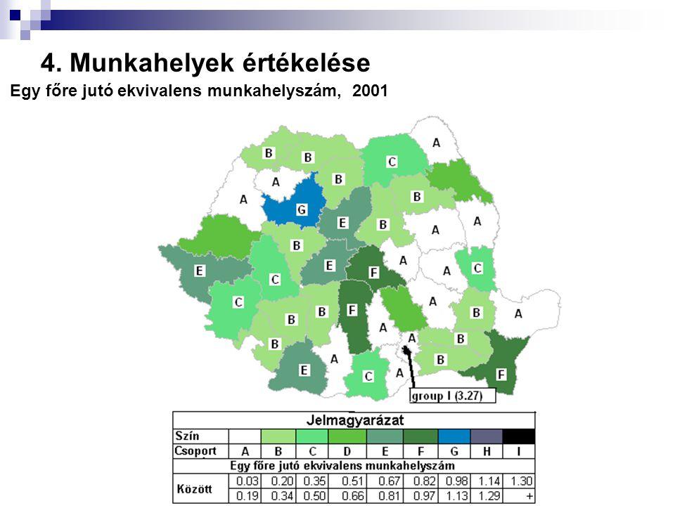 Egy főre jutó ekvivalens munkahelyszám, 2001 4. Munkahelyek értékelése