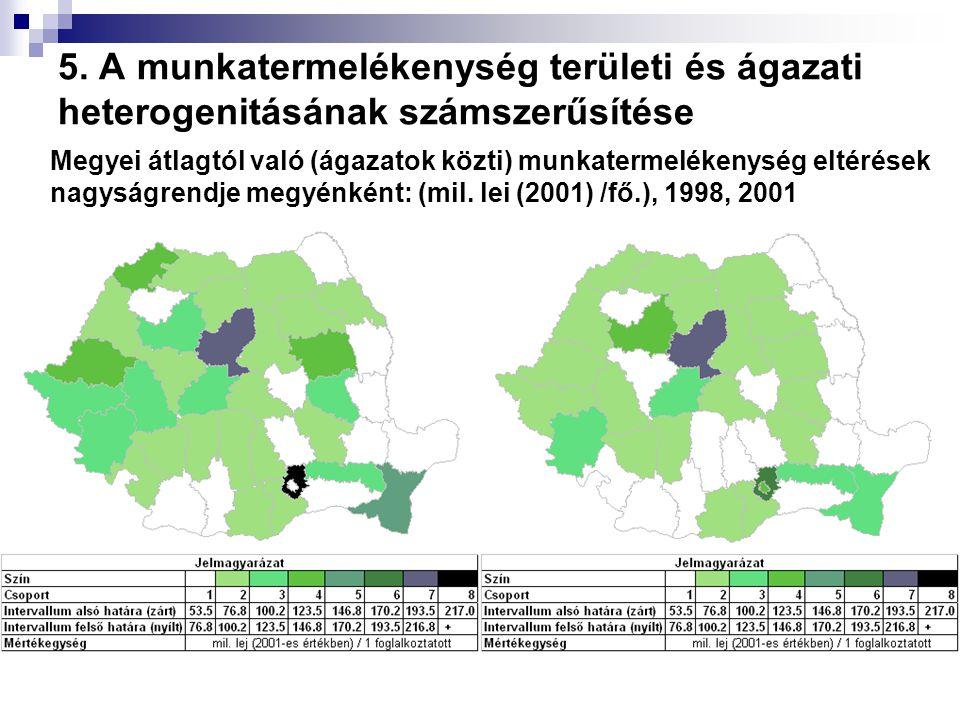 Megyei átlagtól való (ágazatok közti) munkatermelékenység eltérések nagyságrendje megyénként: (mil. lei (2001) /fő.), 1998, 2001 5. A munkatermelékeny