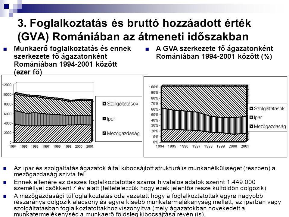 3. Foglalkoztatás és bruttó hozzáadott érték (GVA) Romániában az átmeneti időszakban Munkaerő foglalkoztatás és ennek szerkezete fő ágazatonként Román